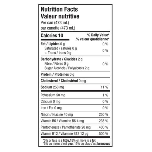 Rockstar Energy Drink Pure Zero Grape 473 ml